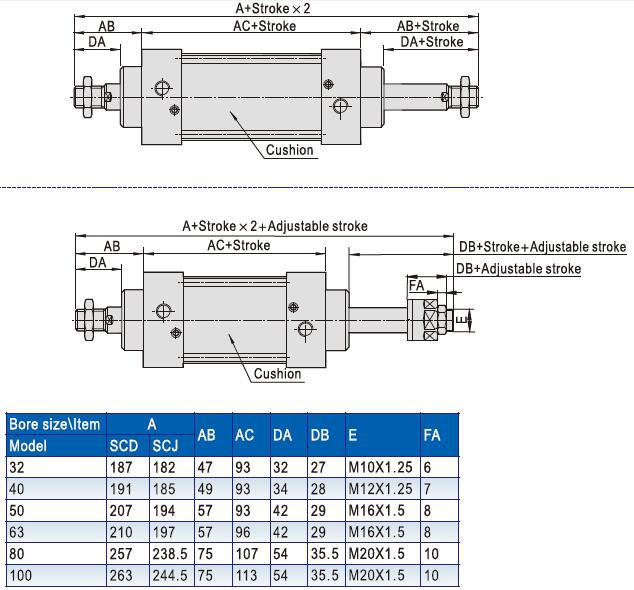 """AIRTAC Type SC80-150 Tie-rod Standard type Cylinder Double Acting Port size 3//8/"""""""